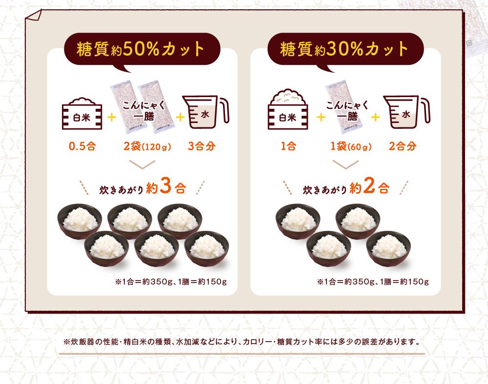 糖質約50%カット 白米0.5合+こんにゃく一膳2袋(120g)+水3合分→炊きあがり約3合